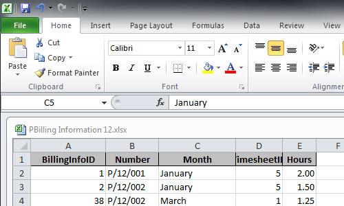 Data Preparation : Statistical Consulting Centre