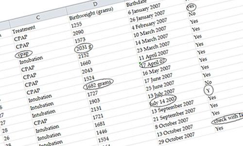 errors in the data